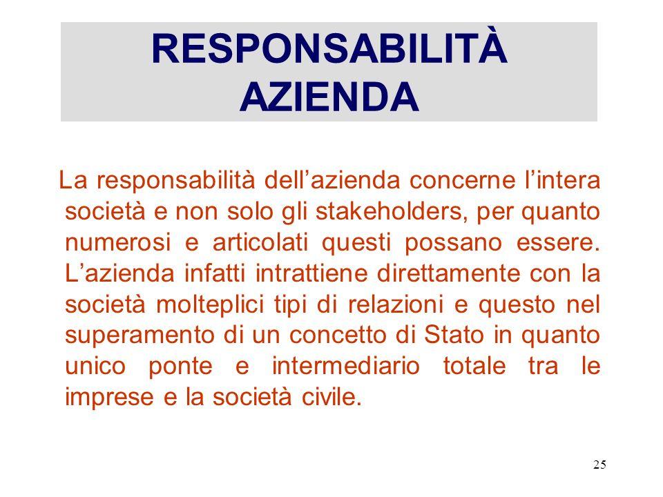 RESPONSABILITÀ AZIENDA