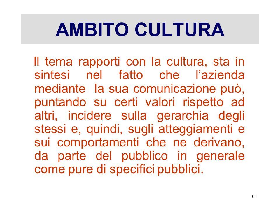 AMBITO CULTURA