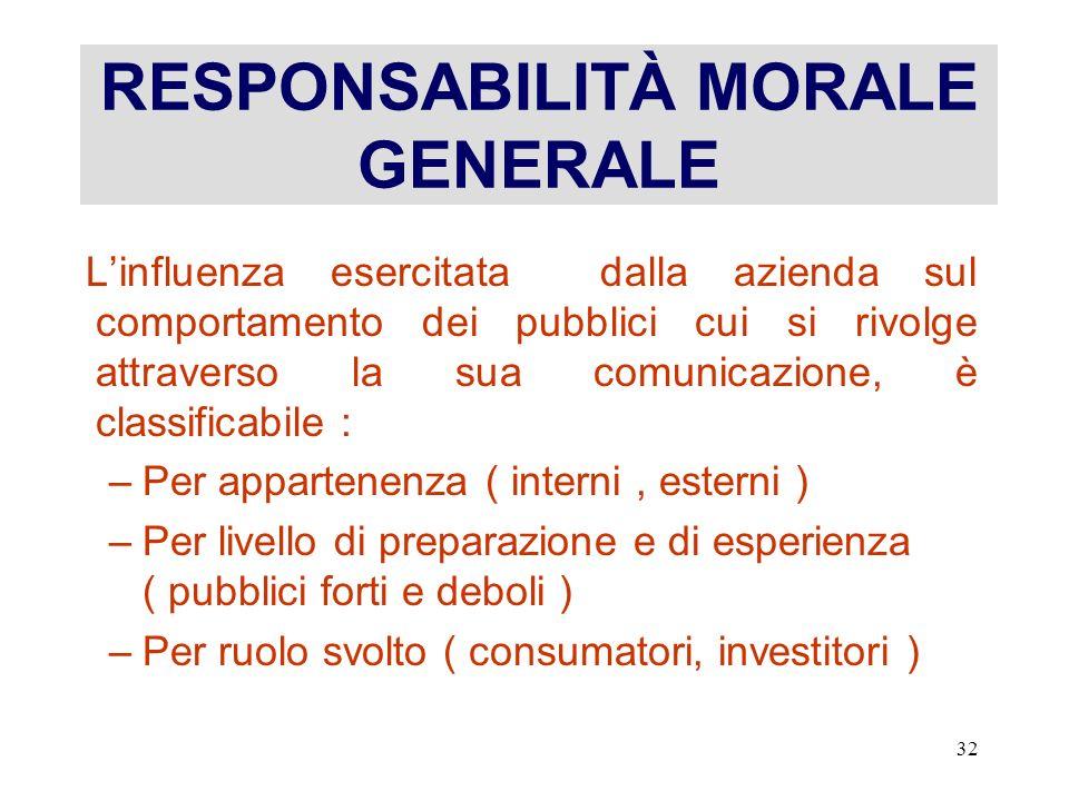 RESPONSABILITÀ MORALE GENERALE