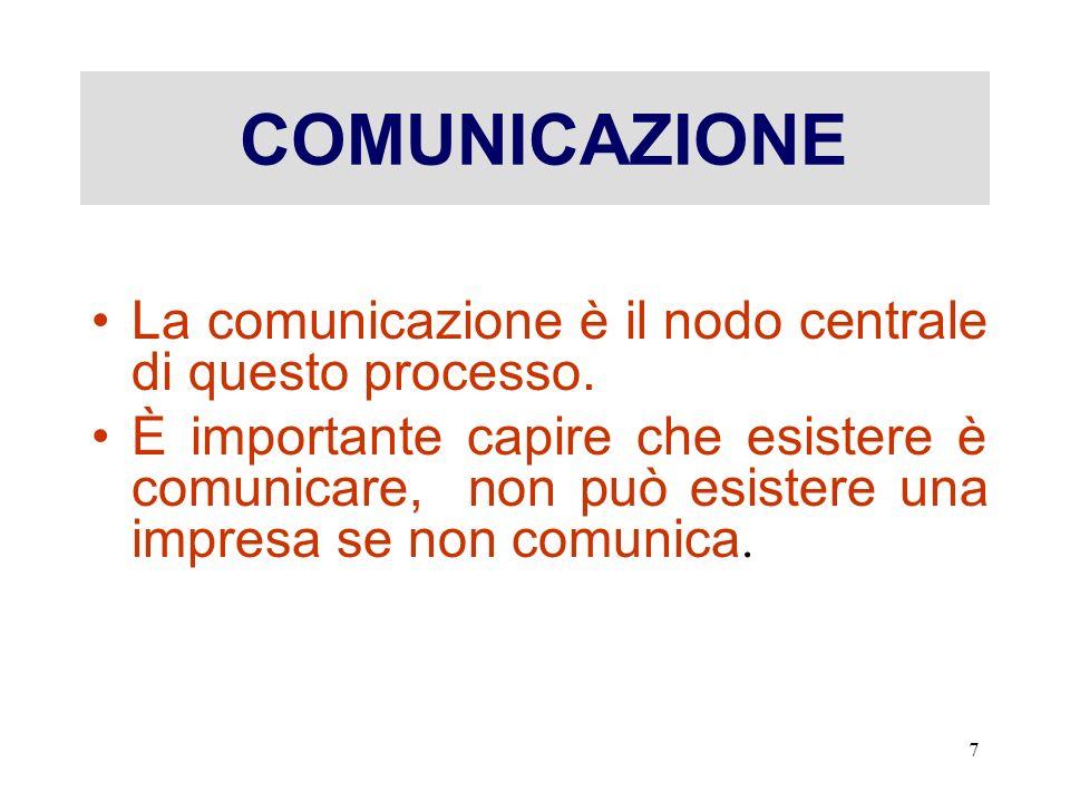 COMUNICAZIONE La comunicazione è il nodo centrale di questo processo.