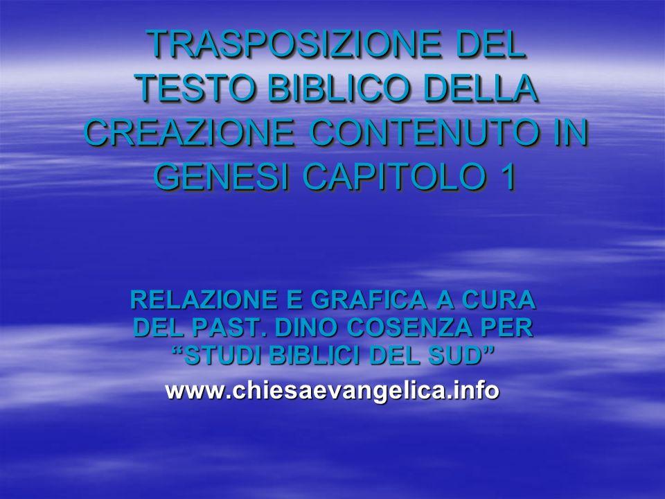 TRASPOSIZIONE DEL TESTO BIBLICO DELLA CREAZIONE CONTENUTO IN GENESI CAPITOLO 1