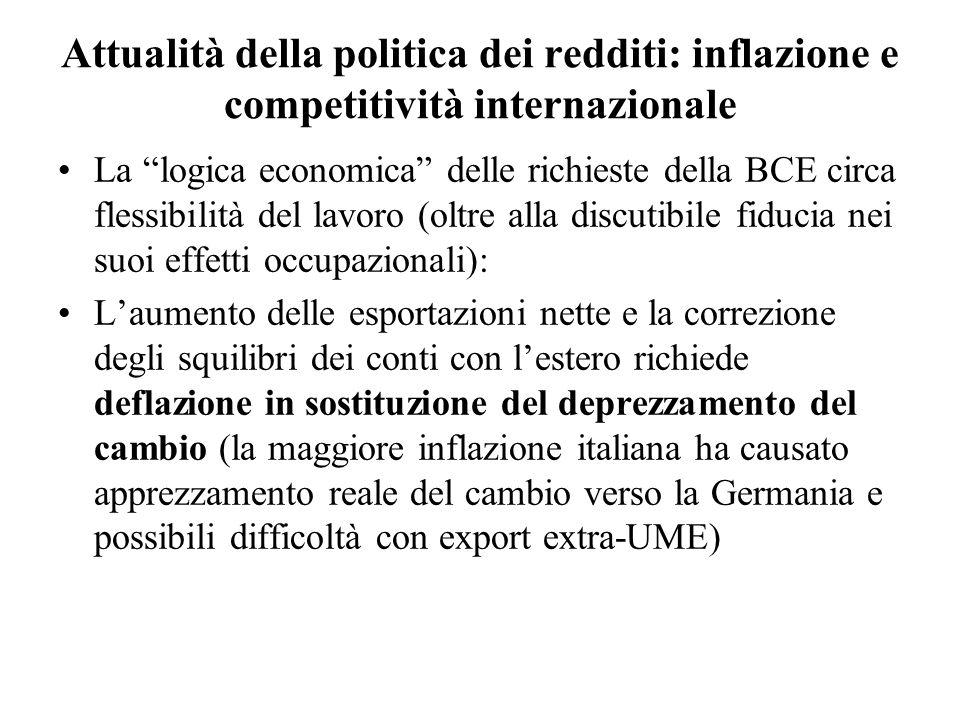 Attualità della politica dei redditi: inflazione e competitività internazionale