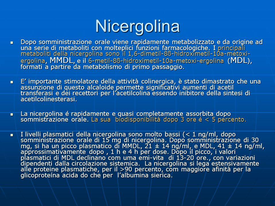 Nicergolina
