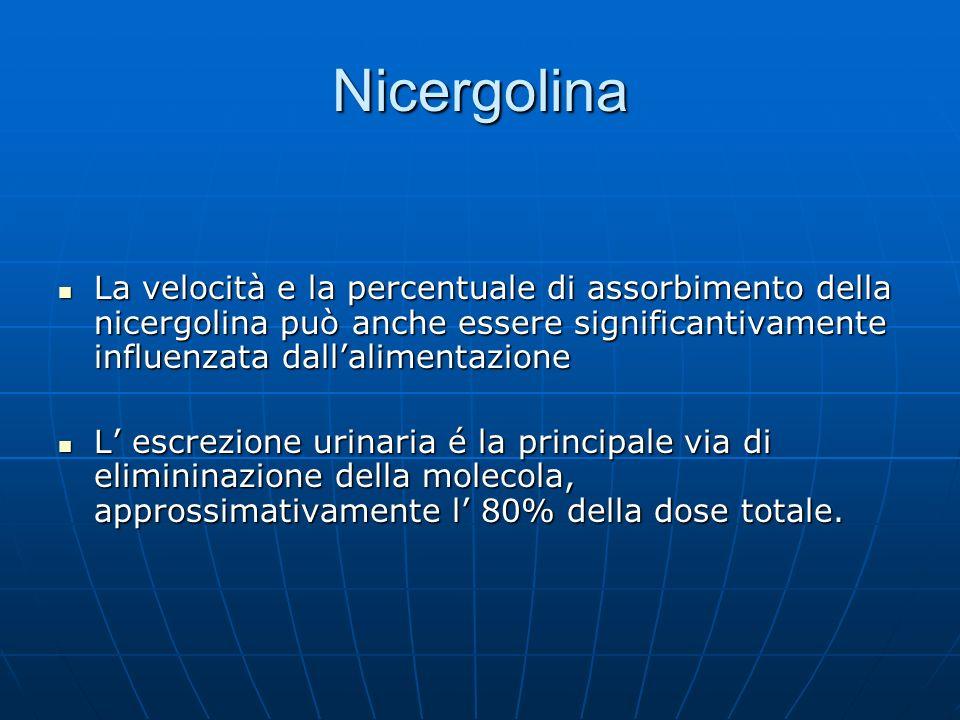 Nicergolina La velocità e la percentuale di assorbimento della nicergolina può anche essere significantivamente influenzata dall'alimentazione.