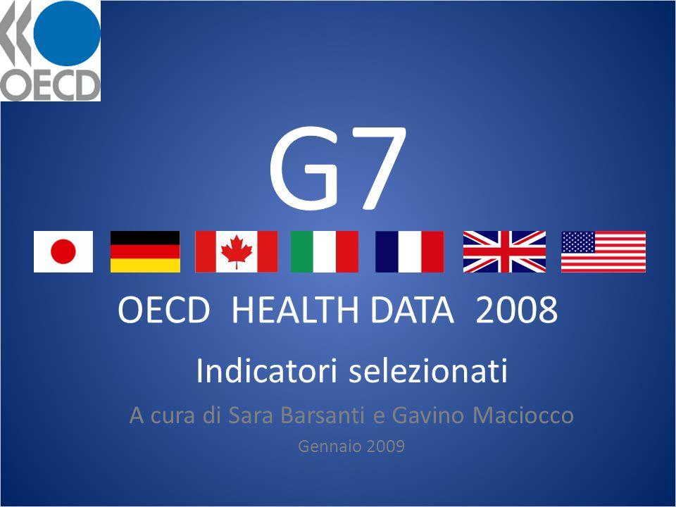 G7 OECD HEALTH DATA 2008 Indicatori selezionati