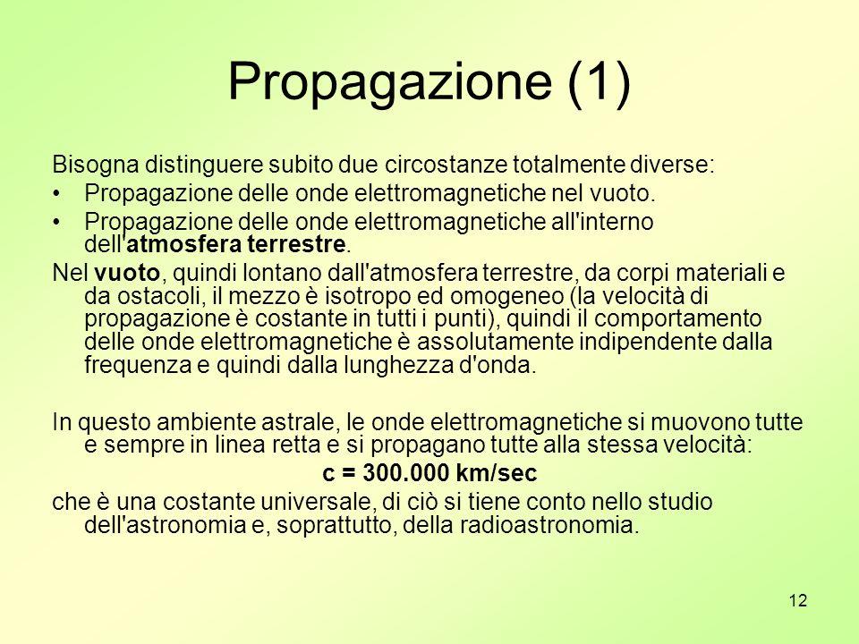 Propagazione (1) Bisogna distinguere subito due circostanze totalmente diverse: Propagazione delle onde elettromagnetiche nel vuoto.