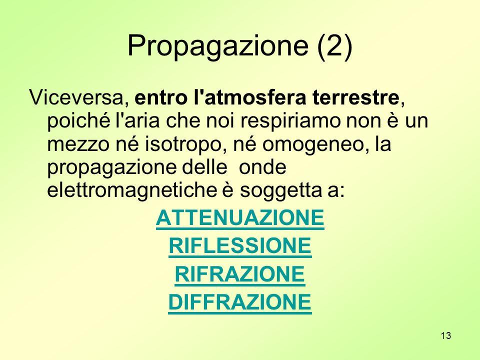 Propagazione (2)