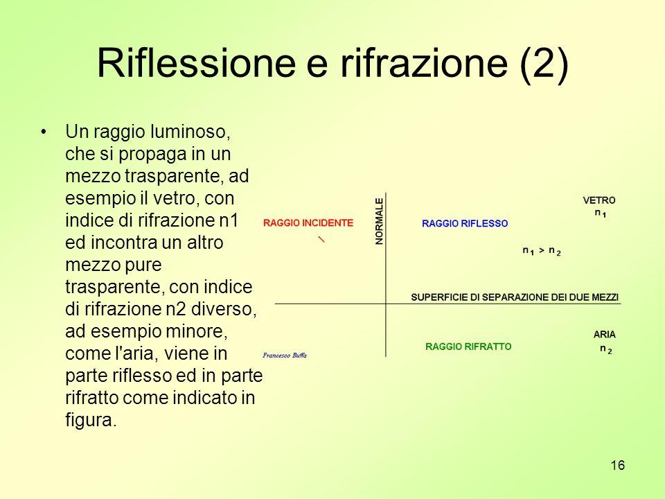 Riflessione e rifrazione (2)