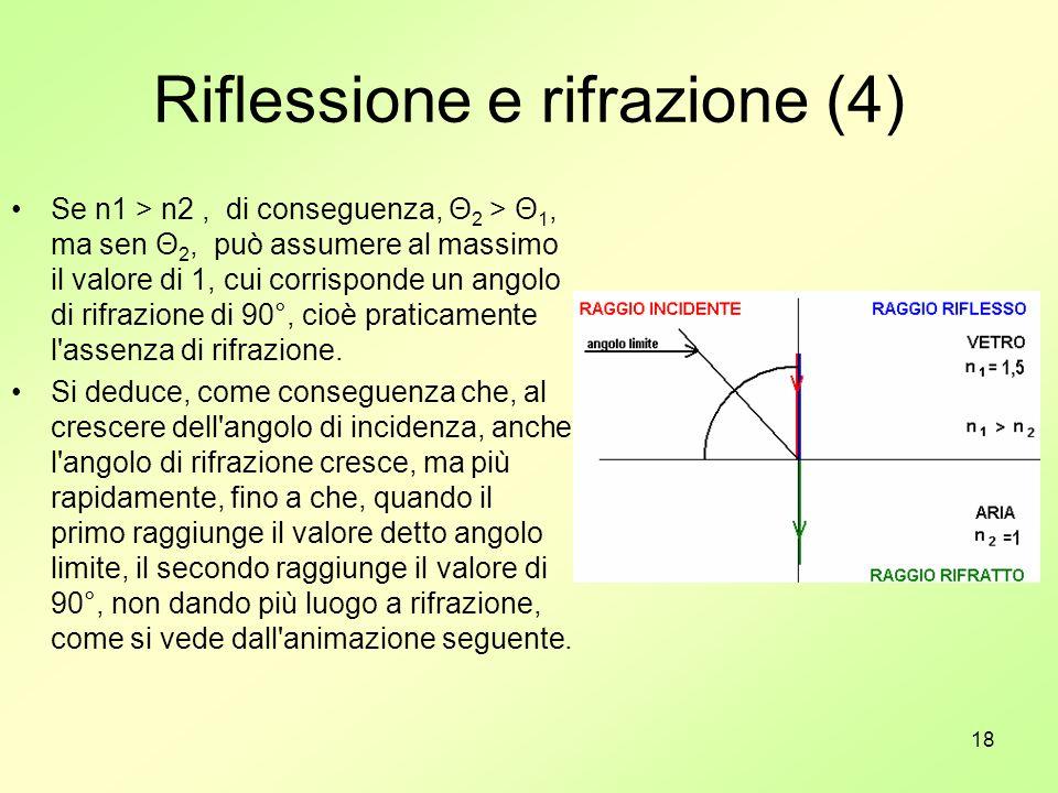 Riflessione e rifrazione (4)
