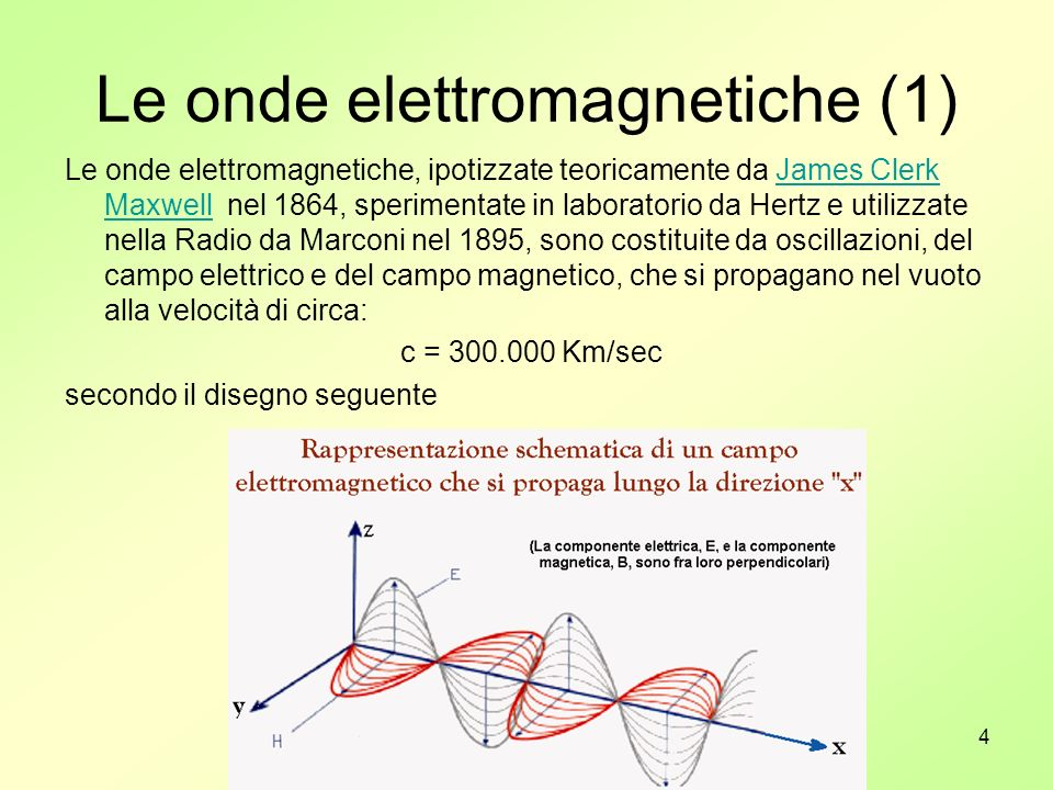Le onde elettromagnetiche (1)
