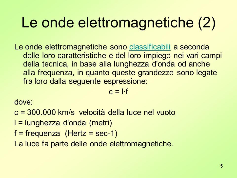 Le onde elettromagnetiche (2)