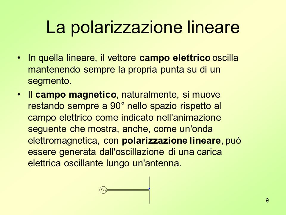 La polarizzazione lineare