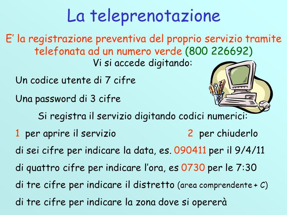 La teleprenotazione E' la registrazione preventiva del proprio servizio tramite telefonata ad un numero verde (800 226692)