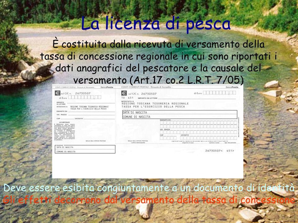 La licenza di pesca