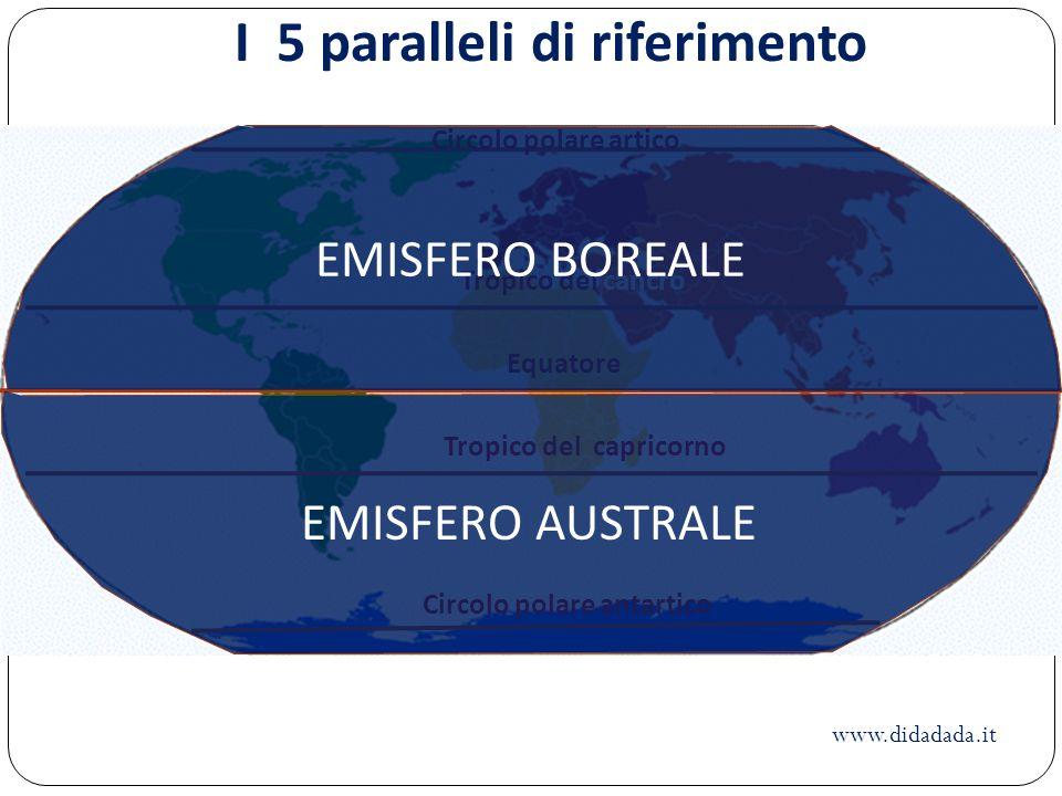 I 5 paralleli di riferimento