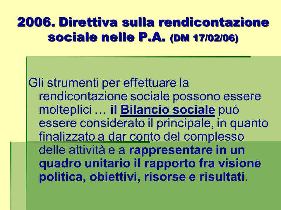2006. Direttiva sulla rendicontazione sociale nelle P.A. (DM 17/02/06)