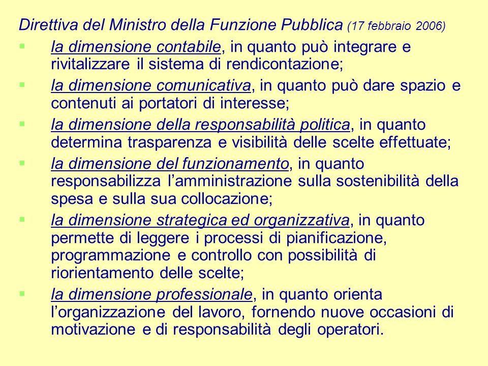 Direttiva del Ministro della Funzione Pubblica (17 febbraio 2006)