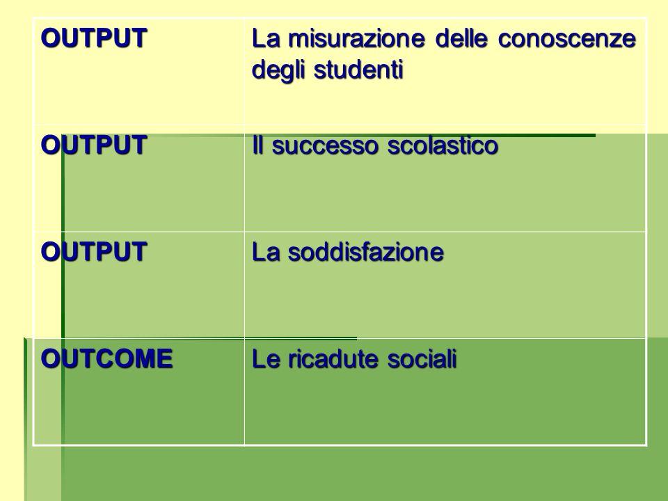 OUTPUT La misurazione delle conoscenze degli studenti. Il successo scolastico. La soddisfazione. OUTCOME.