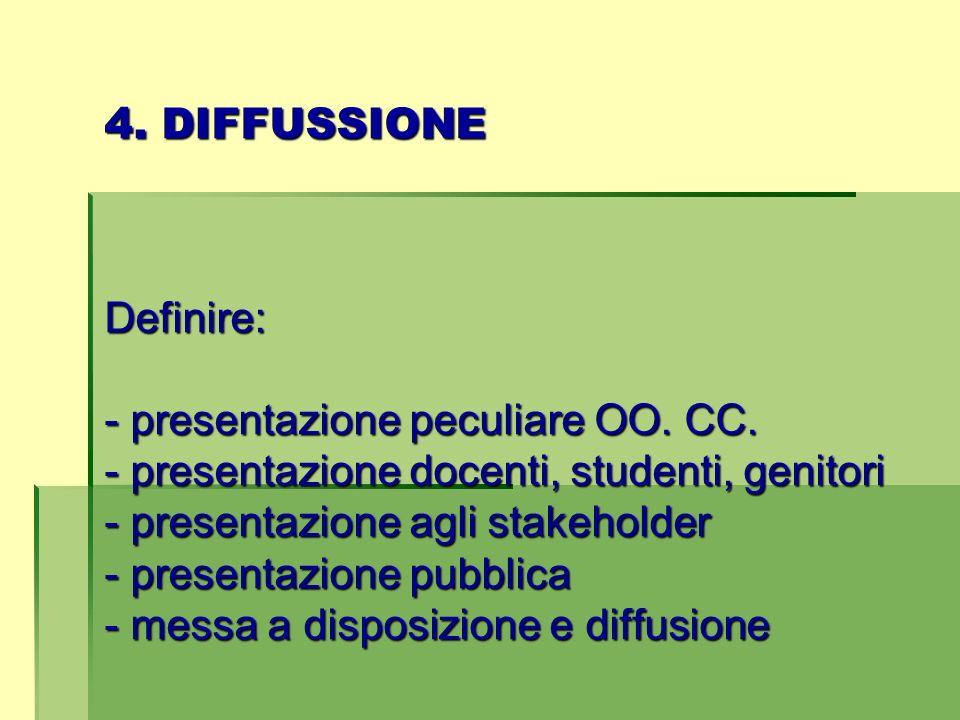 4. DIFFUSSIONE Definire: - presentazione peculiare OO. CC
