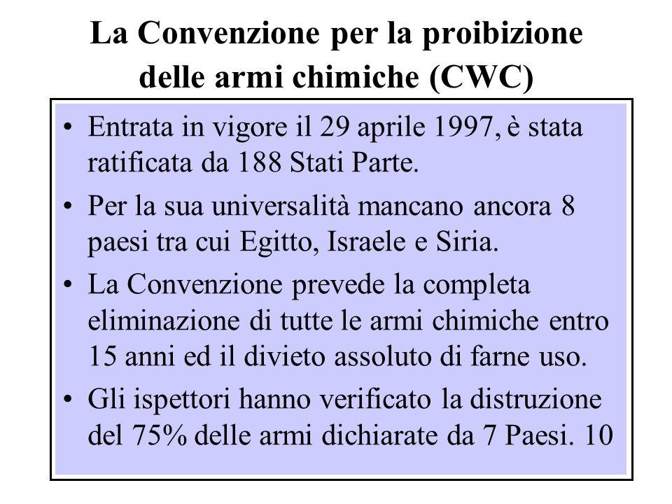 La Convenzione per la proibizione delle armi chimiche (CWC)