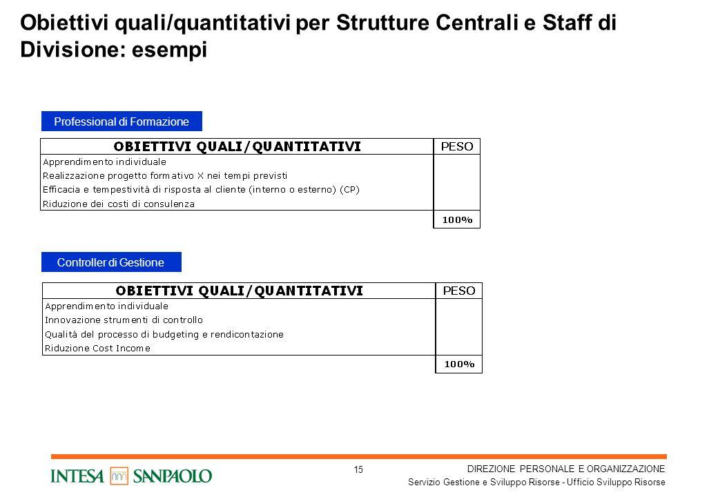 Obiettivi quali/quantitativi per Strutture Centrali e Staff di Divisione: esempi