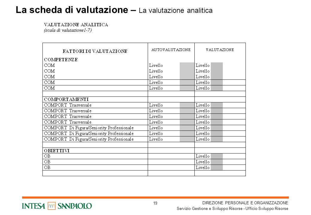 La scheda di valutazione – La valutazione analitica