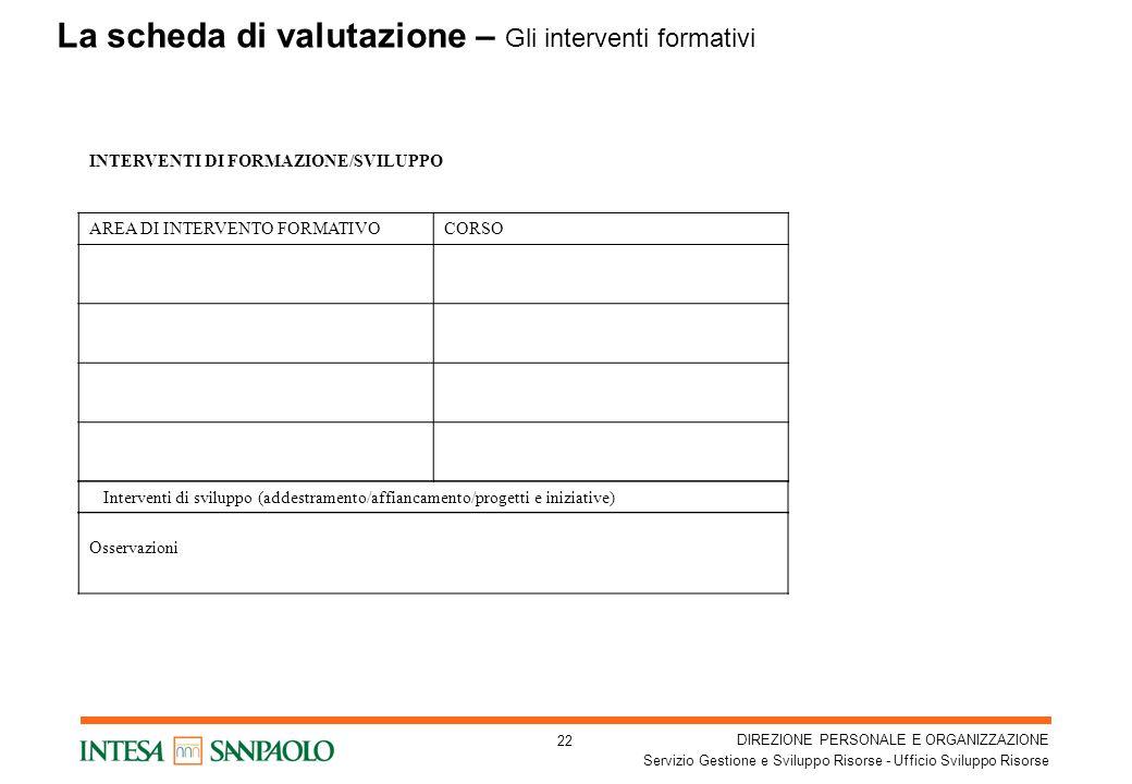 La scheda di valutazione – Gli interventi formativi