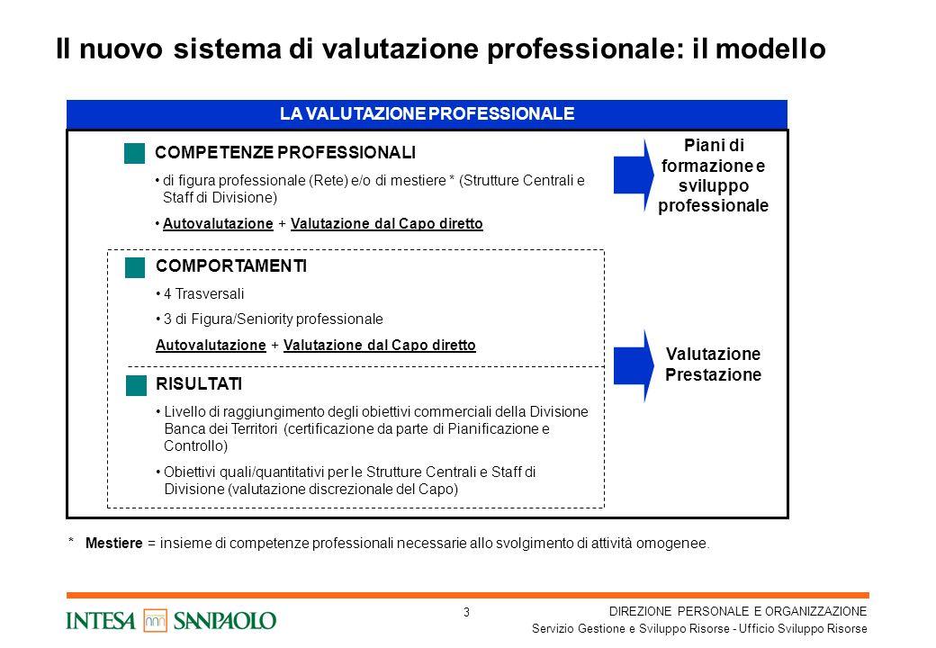 Il nuovo sistema di valutazione professionale: il modello