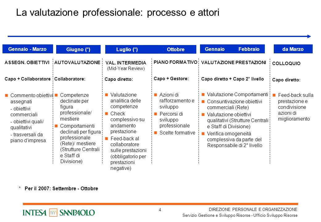 La valutazione professionale: processo e attori