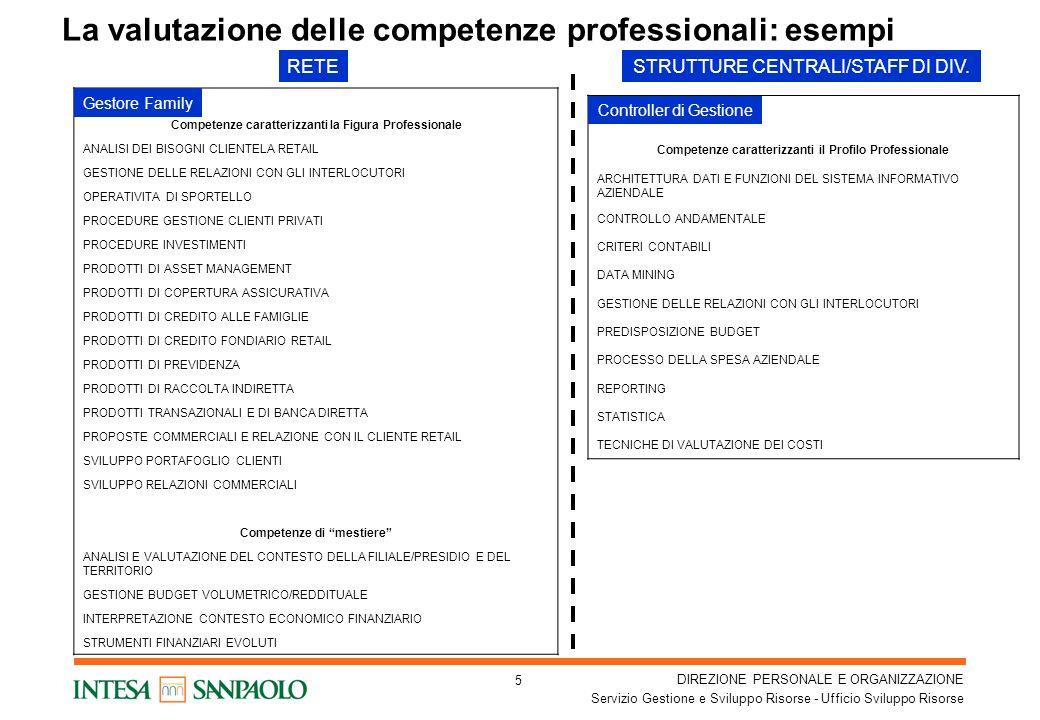 La valutazione delle competenze professionali: esempi