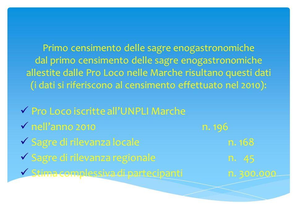 Pro Loco iscritte all'UNPLI Marche nell'anno 2010 n. 196