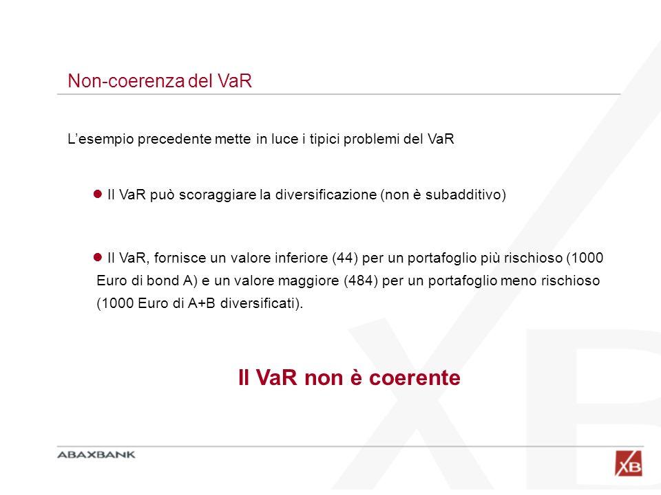 Il VaR non è coerente Non-coerenza del VaR