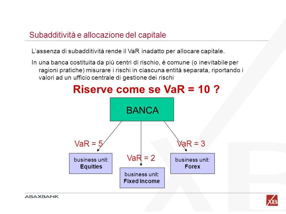 Riserve come se VaR = 10 BANCA