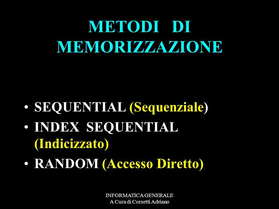 METODI DI MEMORIZZAZIONE