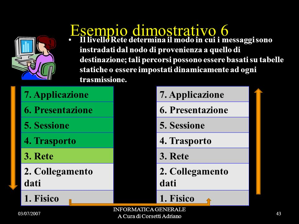 INFORMATICA GENERALE A Cura di Corsetti Adriano