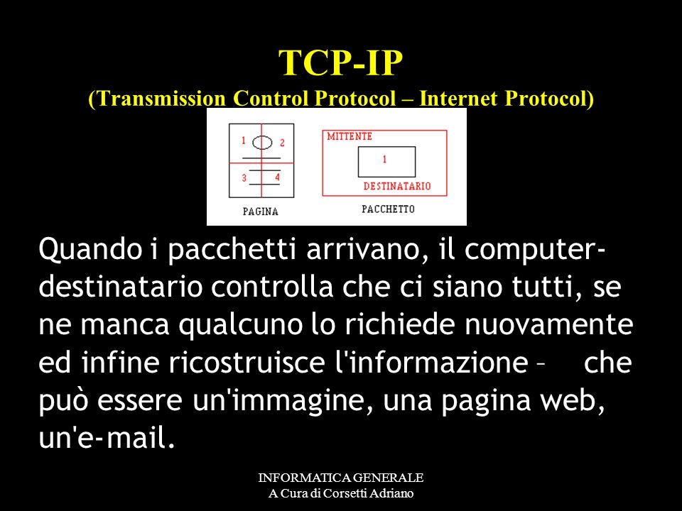 TCP-IP (Transmission Control Protocol – Internet Protocol)