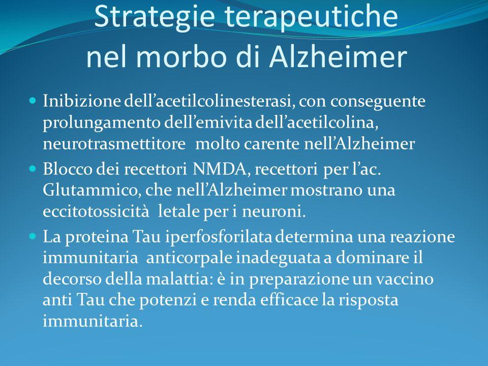 Strategie terapeutiche nel morbo di Alzheimer