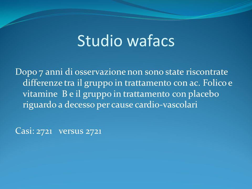 Studio wafacs