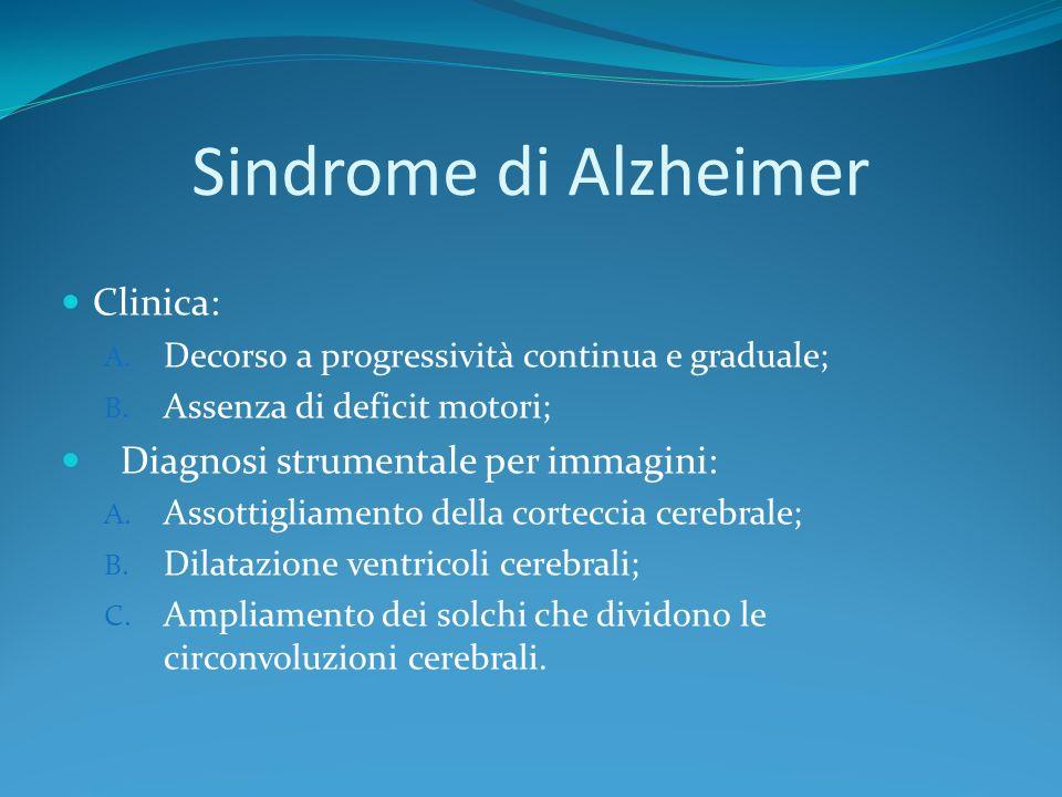 Sindrome di Alzheimer Clinica: Diagnosi strumentale per immagini: