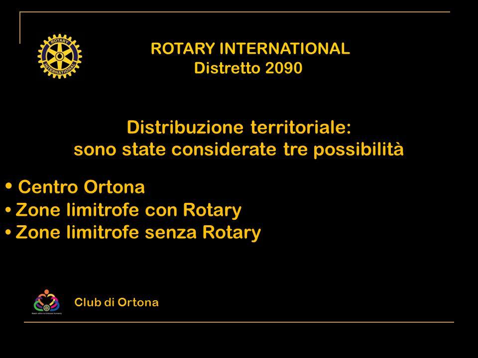 Centro Ortona Distribuzione territoriale: