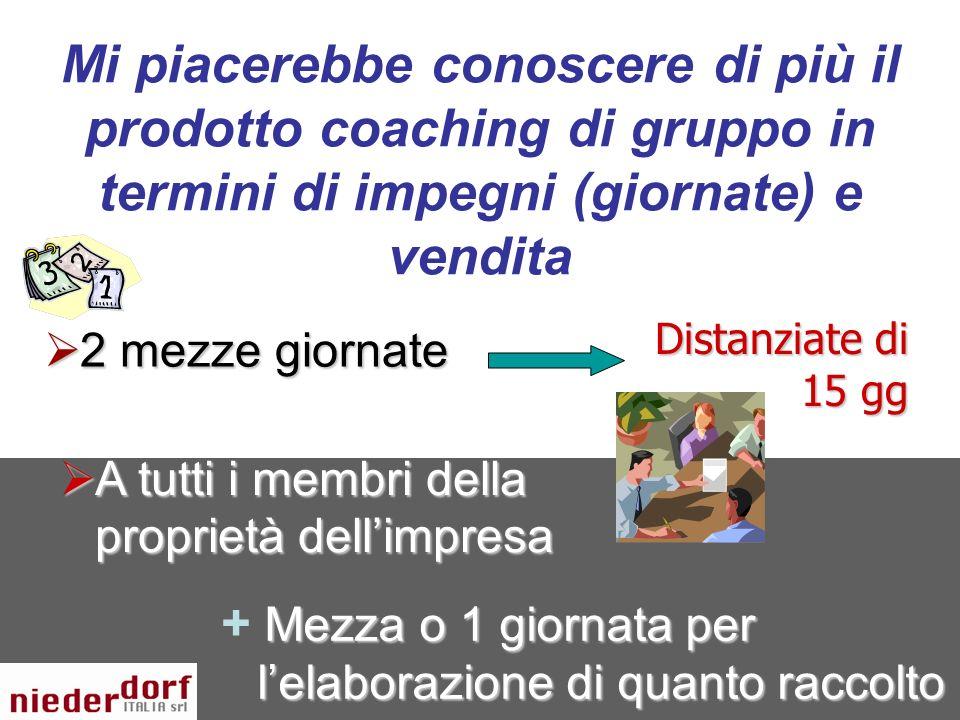 Mi piacerebbe conoscere di più il prodotto coaching di gruppo in termini di impegni (giornate) e vendita
