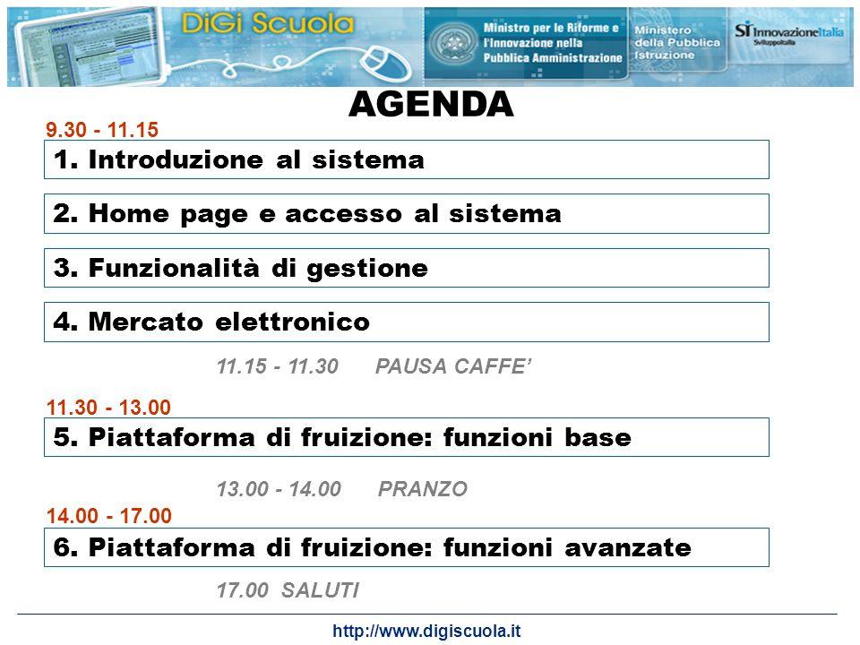 AGENDA 1. Introduzione al sistema 2. Home page e accesso al sistema