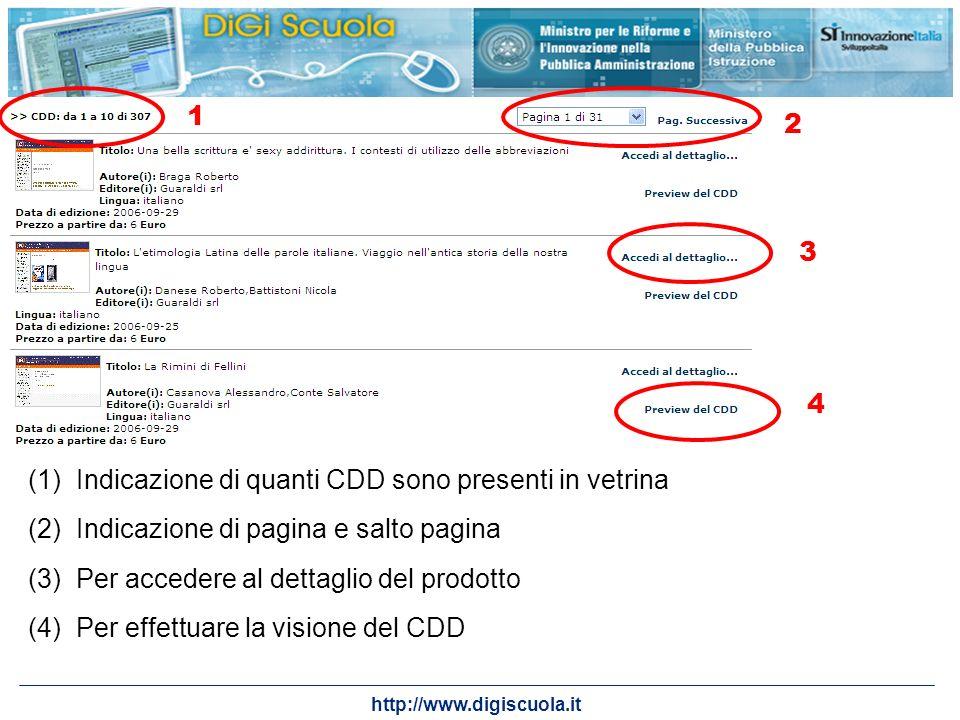 1 2. 3. 4. Indicazione di quanti CDD sono presenti in vetrina. Indicazione di pagina e salto pagina.