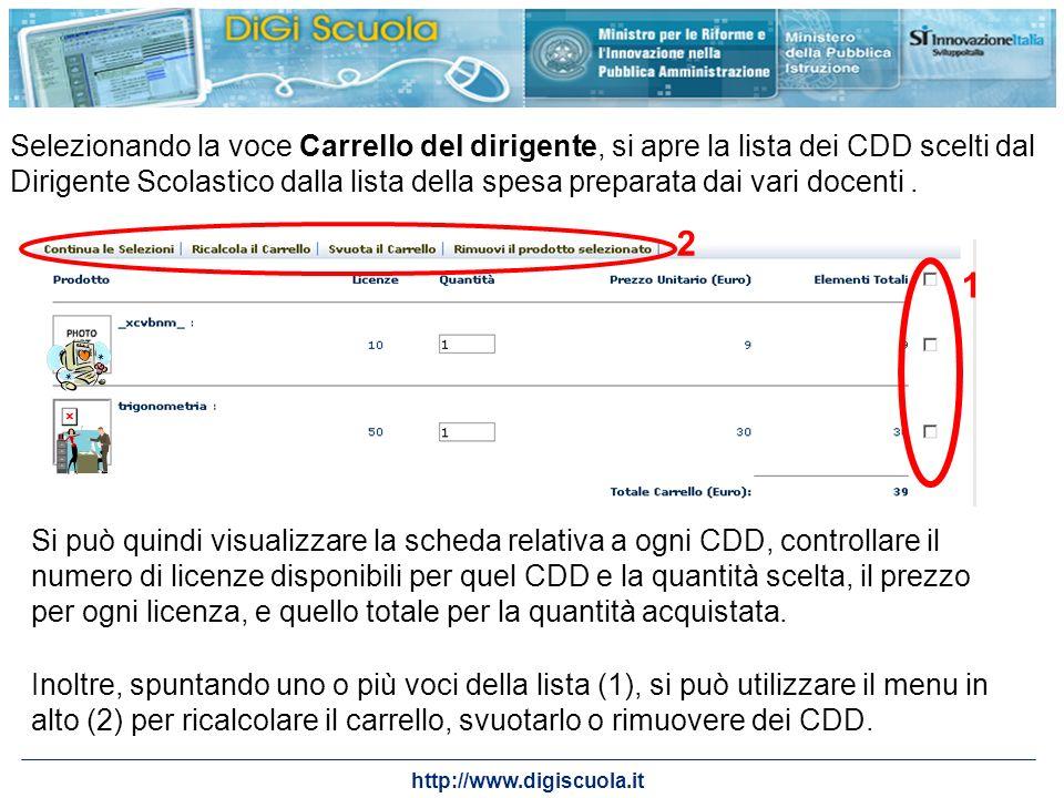 Selezionando la voce Carrello del dirigente, si apre la lista dei CDD scelti dal Dirigente Scolastico dalla lista della spesa preparata dai vari docenti .