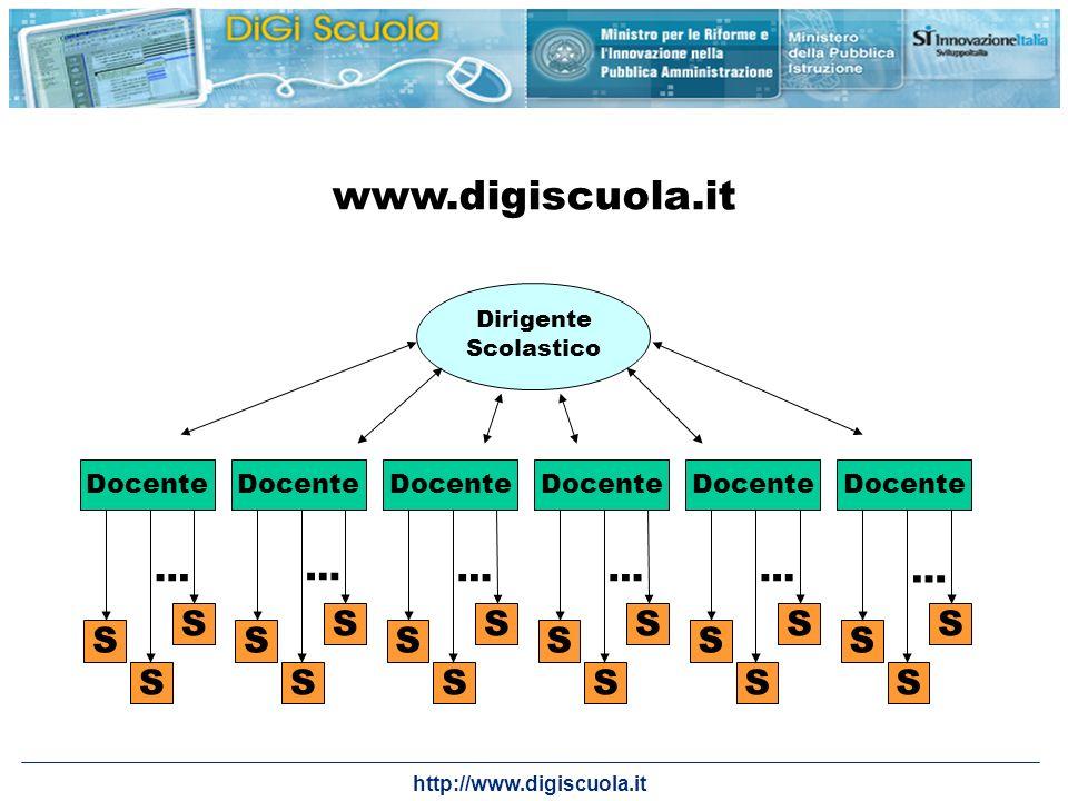 www.digiscuola.it … … … … … … S S S S S S S S S S S S S S S S S S