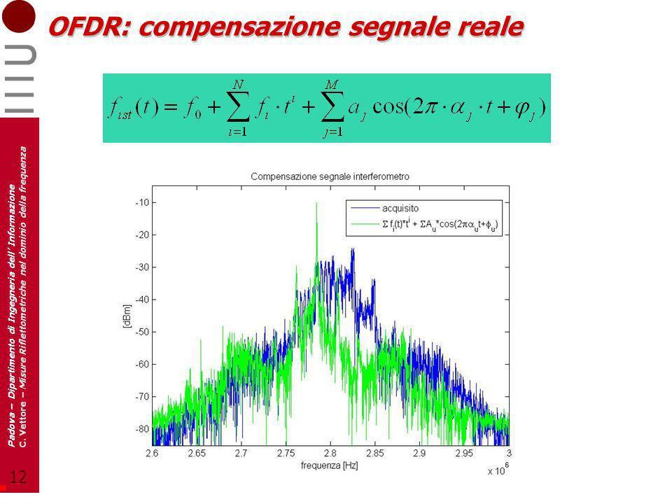 OFDR: compensazione segnale reale