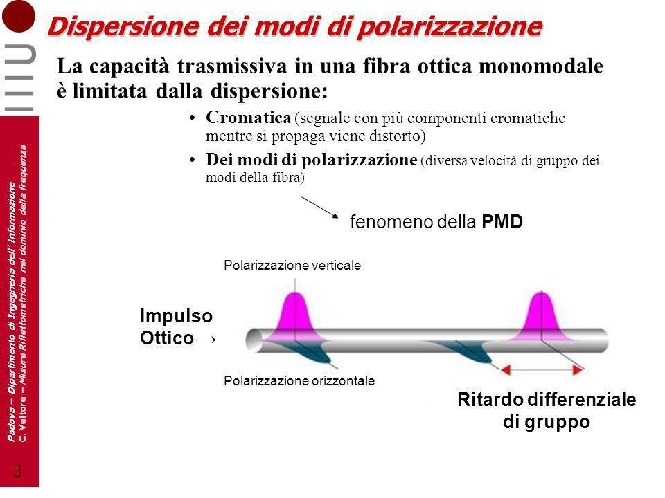 Dispersione dei modi di polarizzazione