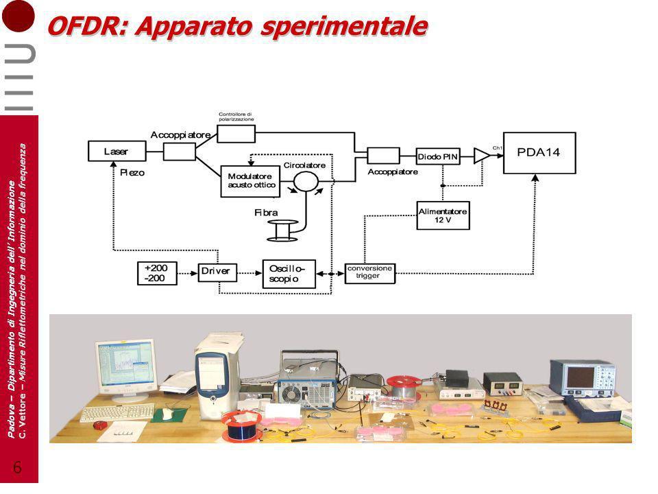 OFDR: Apparato sperimentale