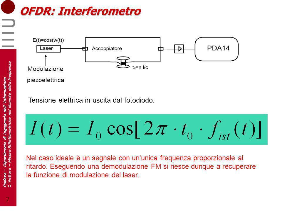 OFDR: Interferometro Tensione elettrica in uscita dal fotodiodo: