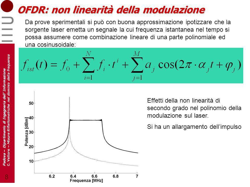 OFDR: non linearità della modulazione